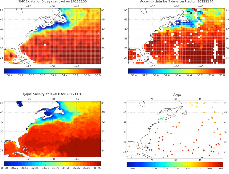 Various images of SSS in the Gulf Stream region